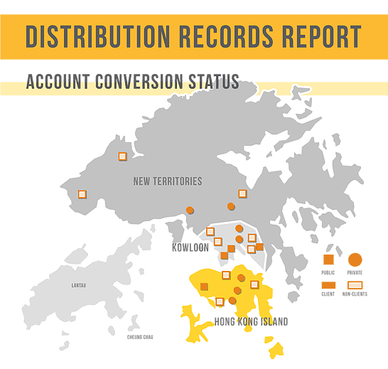 Hong Kong Medical Device Distribution Records & Reports